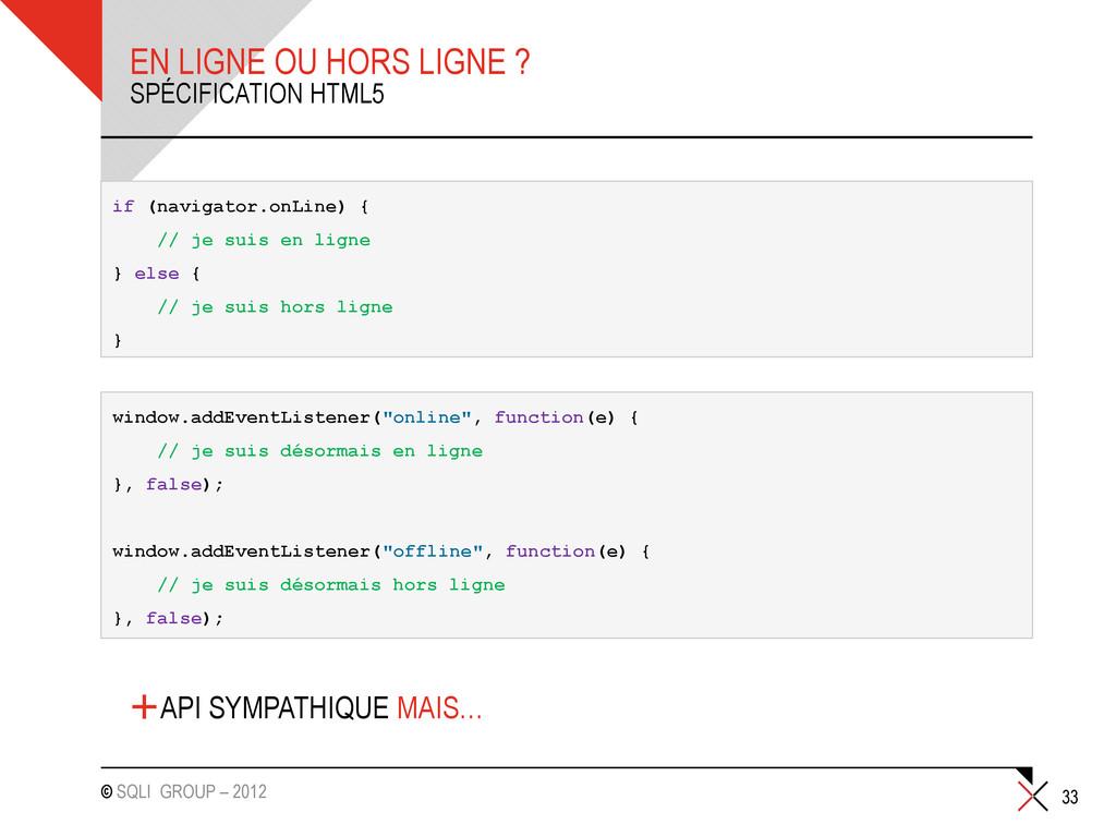 © SQLI GROUP – 2012 EN LIGNE OU HORS LIGNE ? 33...