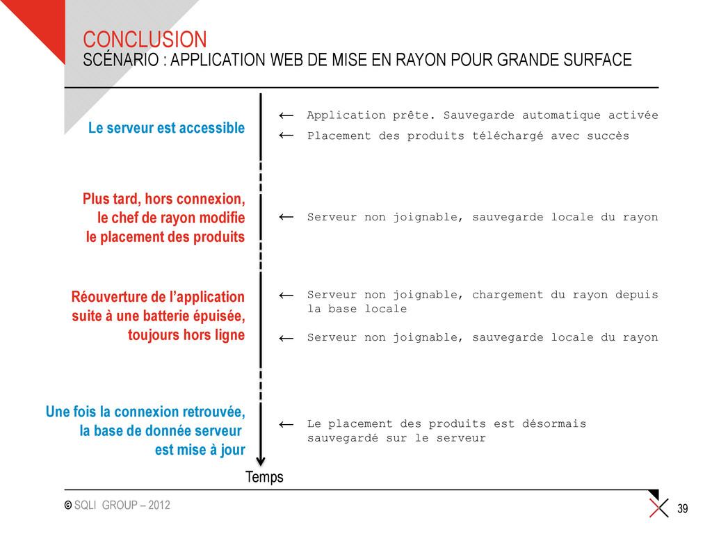 © SQLI GROUP – 2012 CONCLUSION 39 SCÉNARIO : AP...