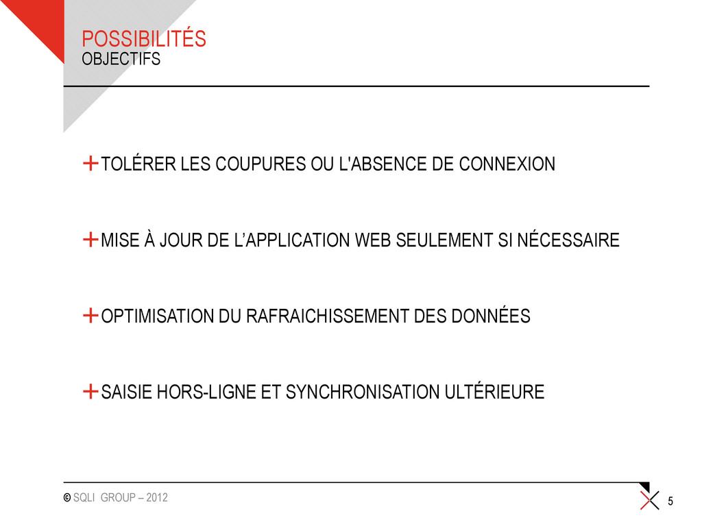 © SQLI GROUP – 2012 POSSIBILITÉS +TOLÉRER LES C...
