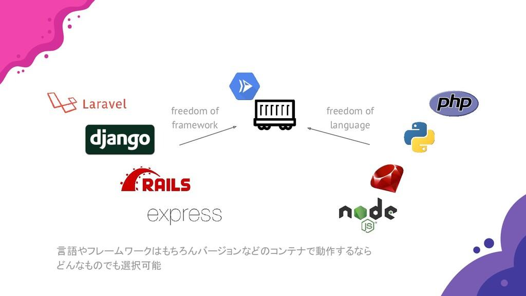 freedom of language freedom of framework 言語やフレー...