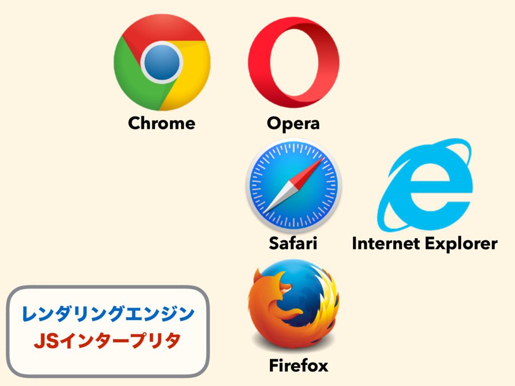 Chrome Opera Safari Firefox Internet Explorer Ϩ...