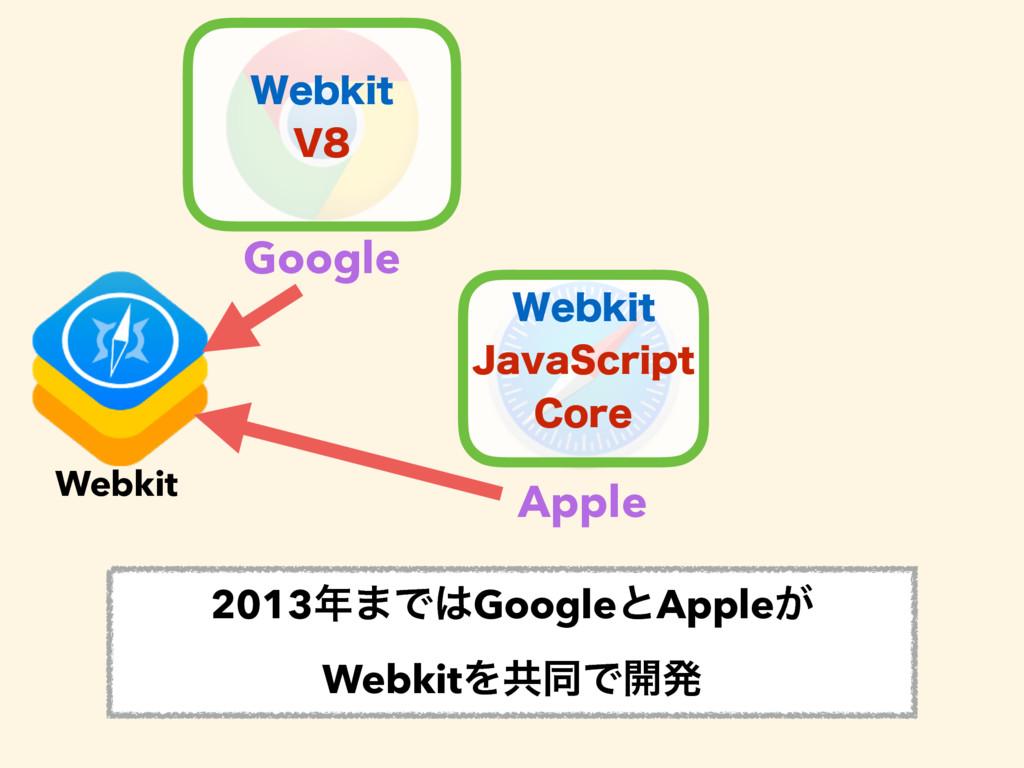 Google Apple 8FCLJU +BWB4DSJQU $PSF Webkit 8F...