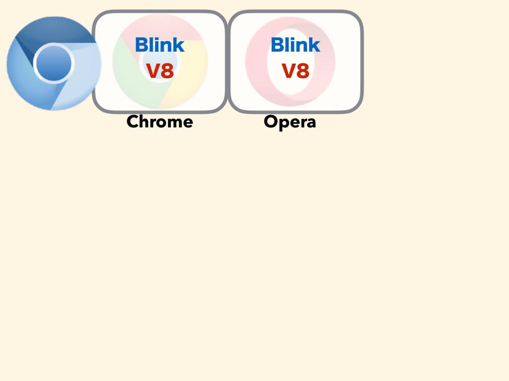 Chrome Opera #MJOL 7 #MJOL 7