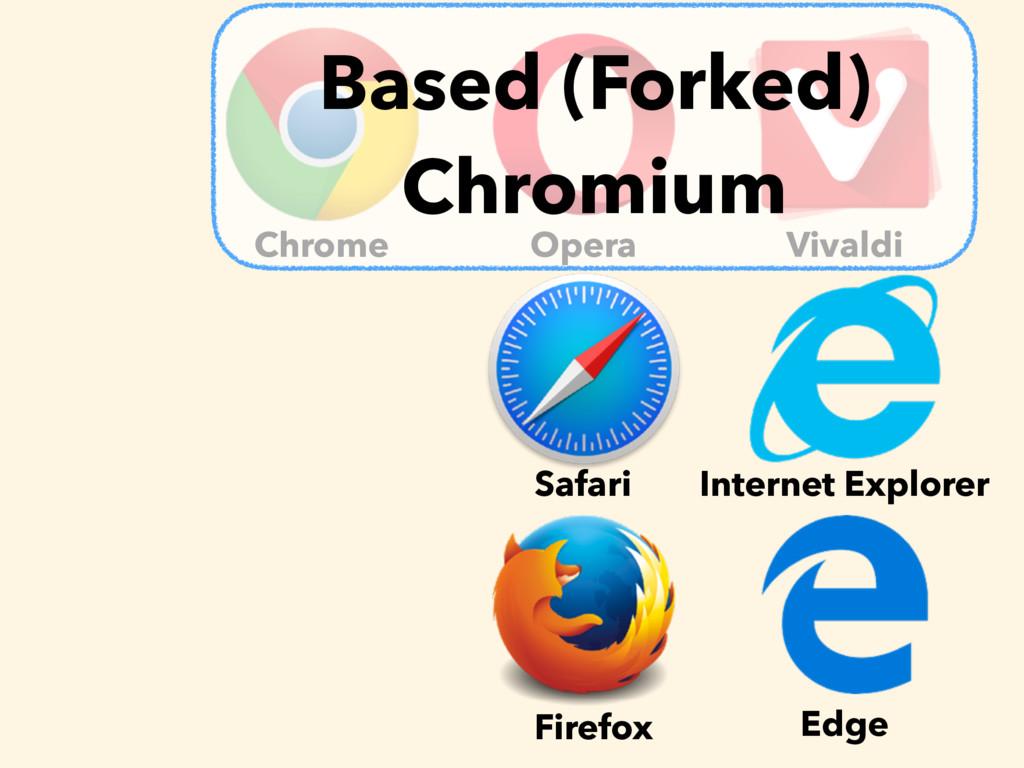 Chrome Opera Vivaldi Safari Firefox Internet Ex...