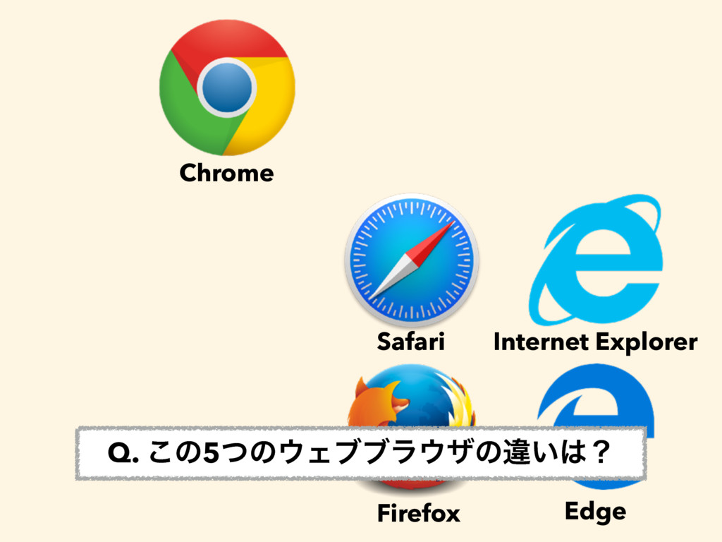 Chrome Safari Firefox Internet Explorer Edge Q....
