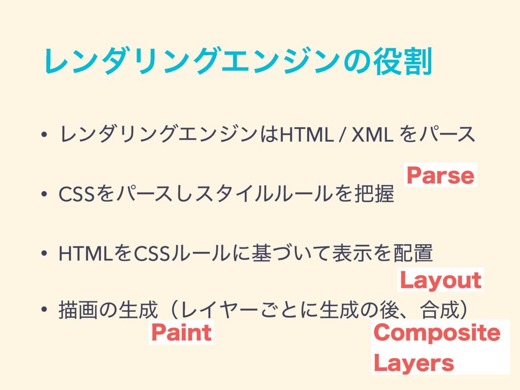 ϨϯμϦϯάΤϯδϯͷׂ • ϨϯμϦϯάΤϯδϯHTML / XML Λύʔε • CS...
