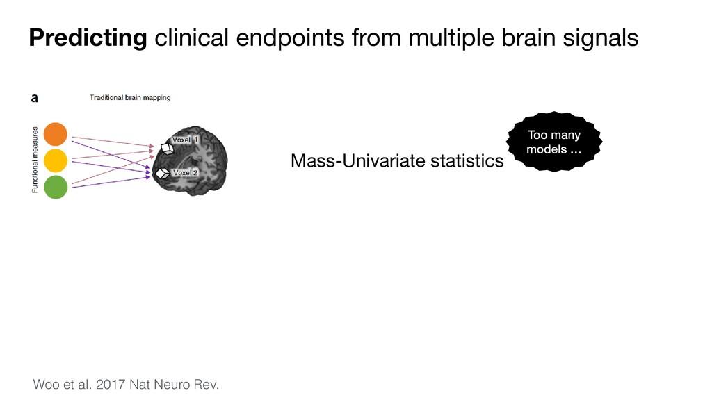 Woo et al. 2017 Nat Neuro Rev. Predicting clini...