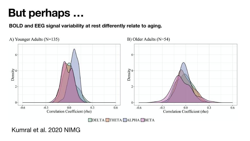 But perhaps … Kumral et al. 2020 NIMG BOLD and ...