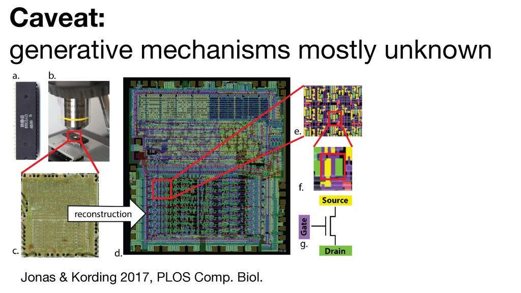 Caveat: generative mechanisms mostly unknown Jo...