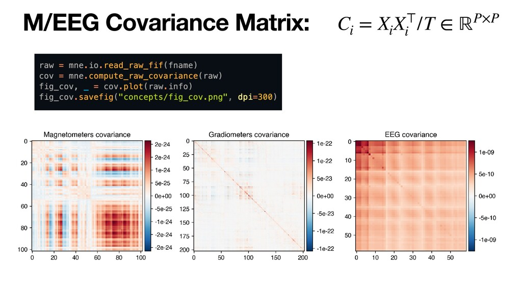 M/EEG Covariance Matrix: Ci = Xi X⊤ i /T ∈ ℝP×P