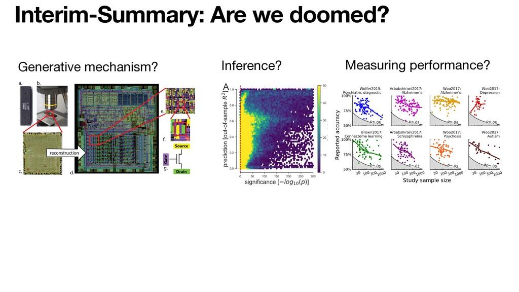 Interim-Summary: Are we doomed? Generative mech...