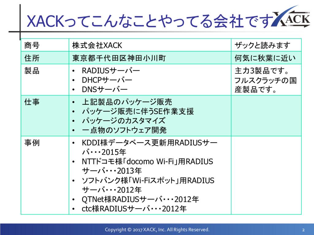 XACKってこんなことやってる会社です 商号 株式会社XACK ザックと読みます 住所 東京都...