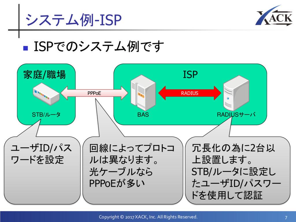 ISP 家庭/職場 システム例-ISP  ISPでのシステム例です Copyright © ...
