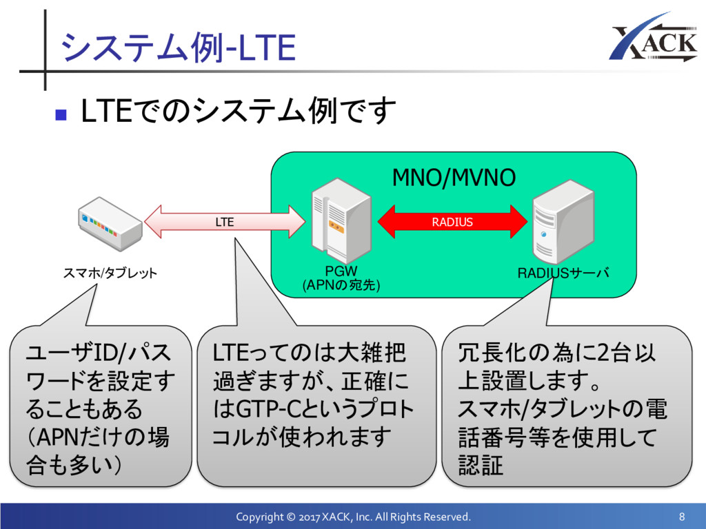 MNO/MVNO システム例-LTE  LTEでのシステム例です Copyright © 2...