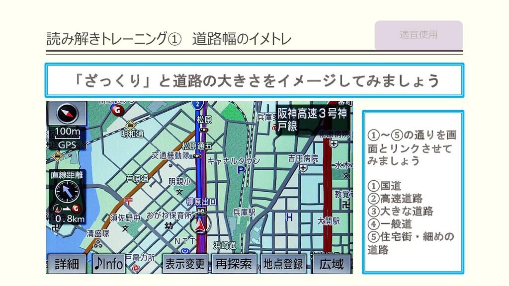 読み解きトレーニング① 道路幅のイメトレ ①~⑤の通りを画 面とリンクさせて みましょう ①国...