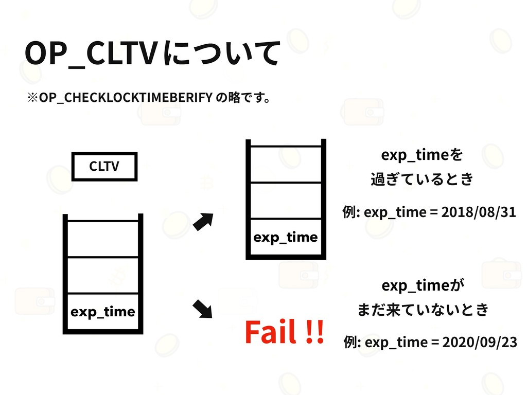 OP_CLTVについて exp_time exp_time CLTV ➡ Fail !! ➡ ...