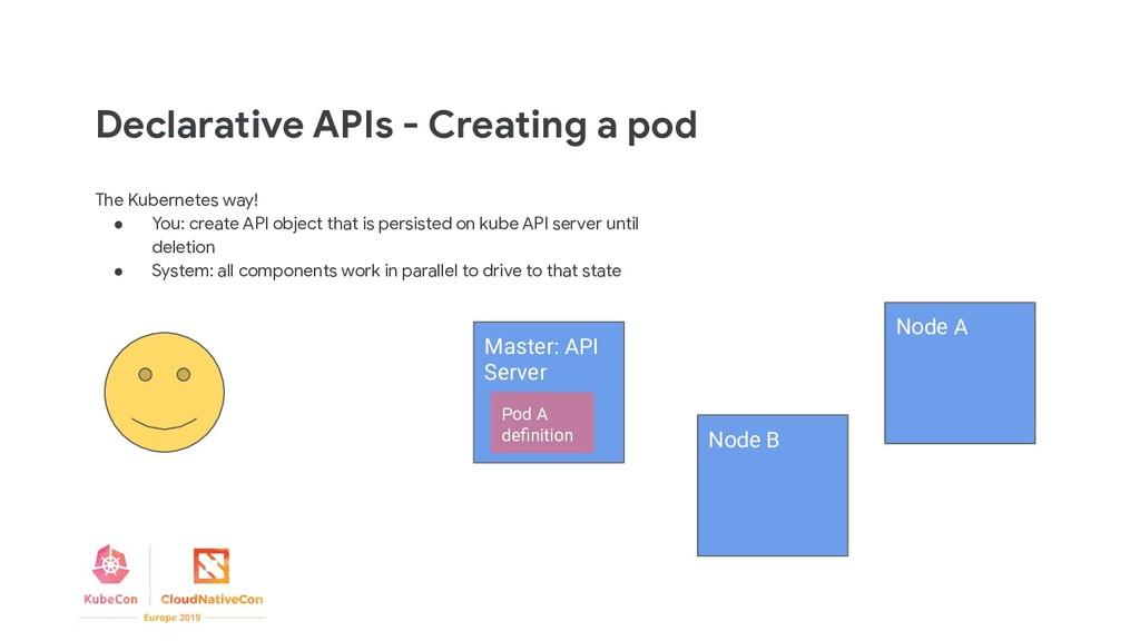 Declarative APIs - Creating a pod The Kubernete...