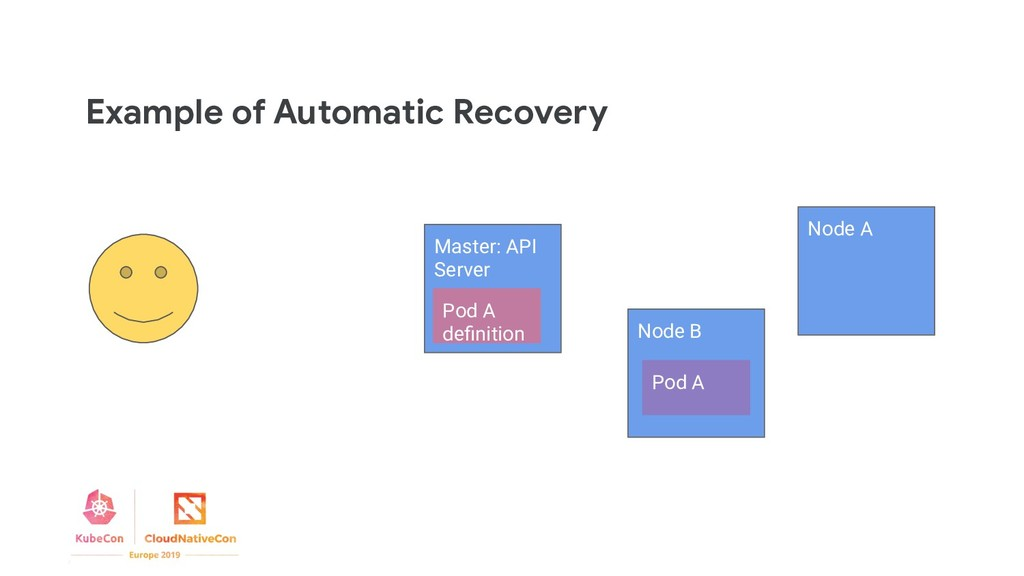 Example of Automatic Recovery Master: API Serve...