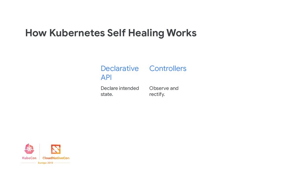 How Kubernetes Self Healing Works Observe and r...