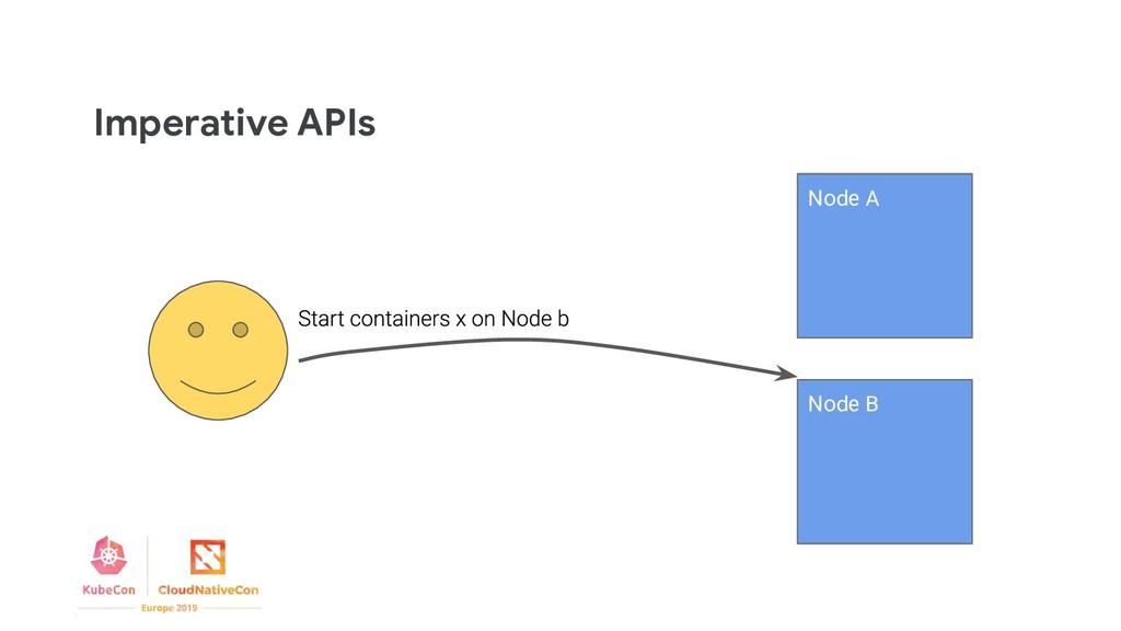 Imperative APIs Node A Node B