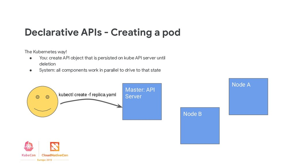 Declarative APIs - Creating a pod Master: API S...