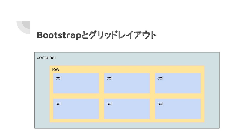 Bootstrapとグリッドレイアウト container row col col col c...