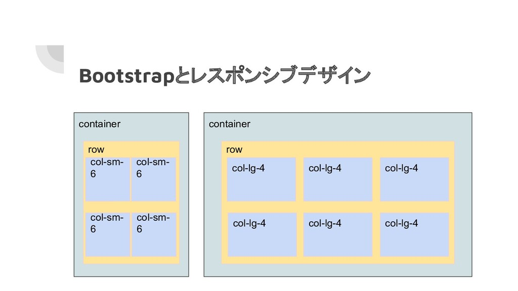 Bootstrapとレスポンシブデザイン container row col col-sm- ...