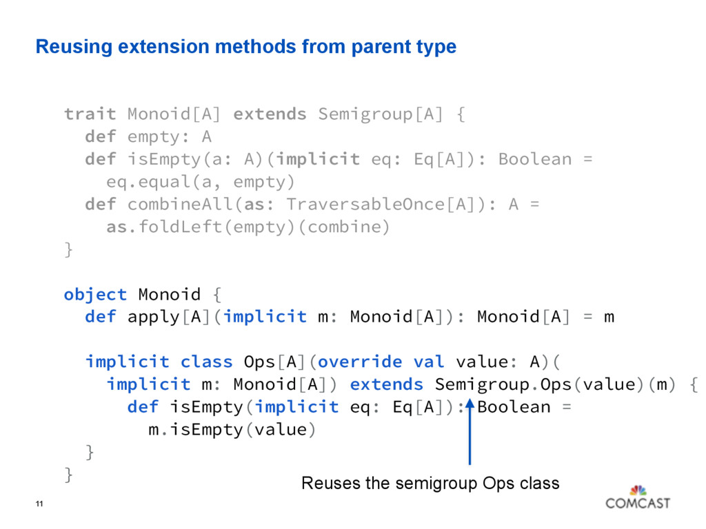 Reusing extension methods from parent type 11 t...