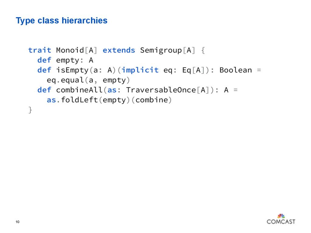 Type class hierarchies 10 trait Monoid[A] exten...