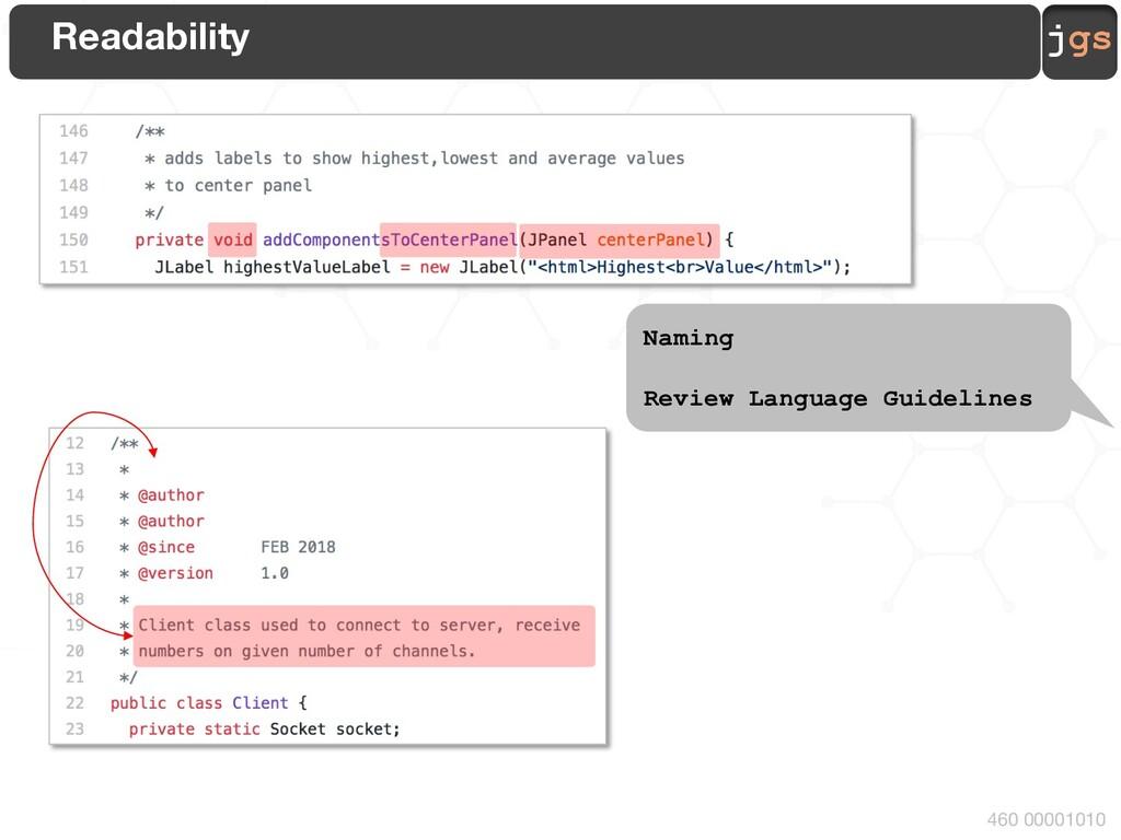 jgs 460 00001010 Readability Naming Review Lang...