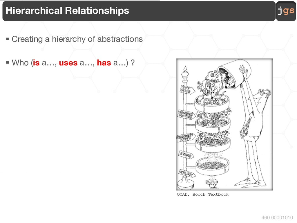 jgs 460 00001010 Hierarchical Relationships § C...