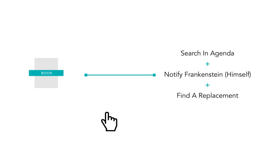 BOOK Search In Agenda Notify Frankenstein (Hims...