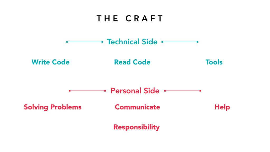 T H E C R A F T Write Code Read Code Tools Solv...