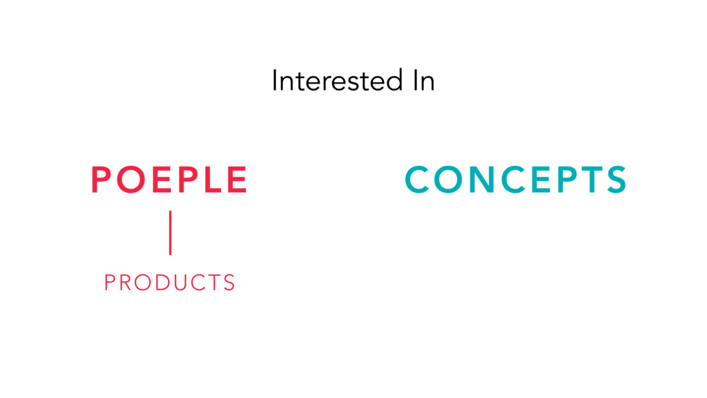 POEPLE CONCEPTS PRODUCTS Interested In