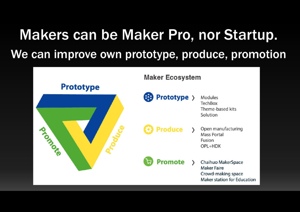 Makers can be Maker Pro, nor Startup. We can im...