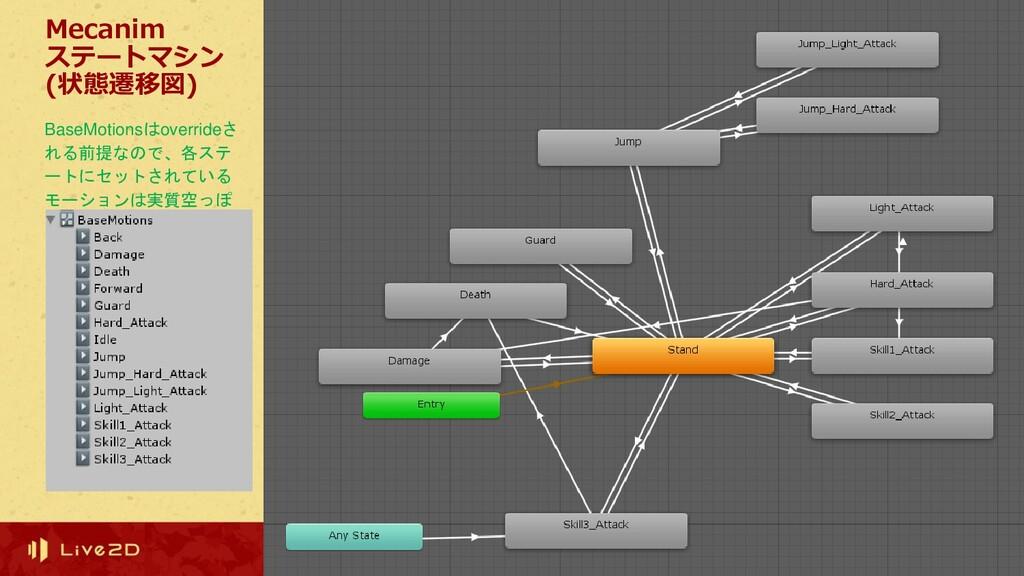 Mecanim ステートマシン (状態遷移図) BaseMotionsはoverrideさ れ...
