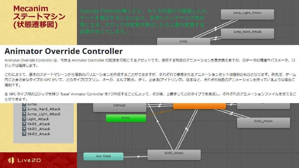 Mecanim ステートマシン (状態遷移図) Override Controller無しだと...