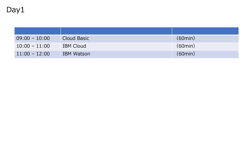 09:00 – 10:00 Cloud Basic (60min) 10:00 – 11:00...
