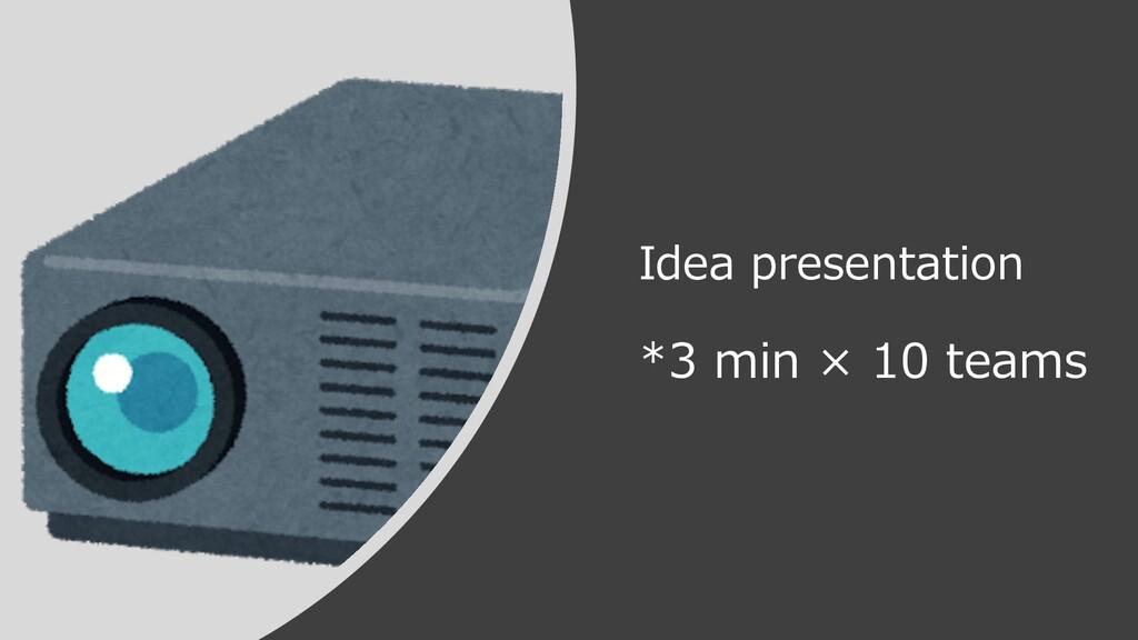 Idea presentation *3 min × 10 teams