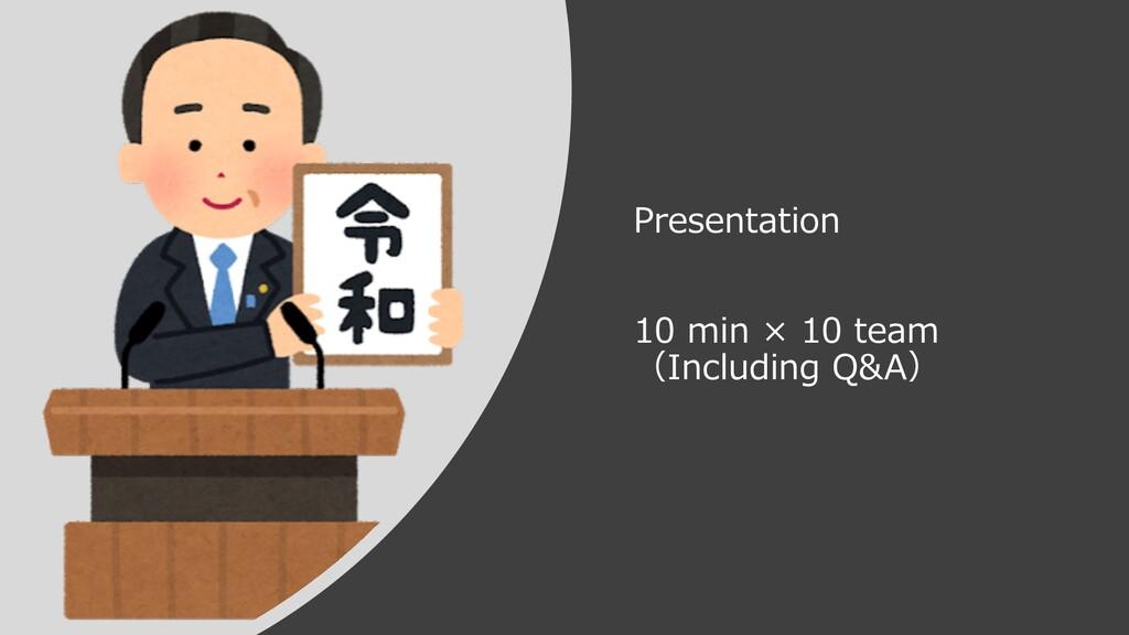 Presentation 10 min × 10 team (Including Q&A)