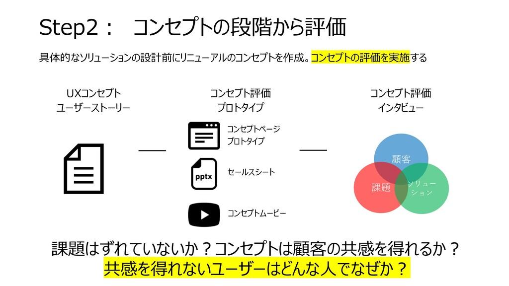 Step2︓ コンセプトの段階から評価 具体的なソリューションの設計前にリニューアルのコンセプ...