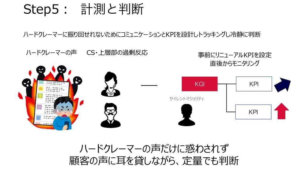 Step5︓ ܭଌͱஅ ハードクレーマーに振り回せれないためにコミュニケーションとKPIを設...