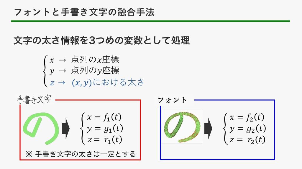 """จͷଠ͞ใΛͭΊͷมͱͯ͠ॲཧ   ༥  ! """" → """" ..."""