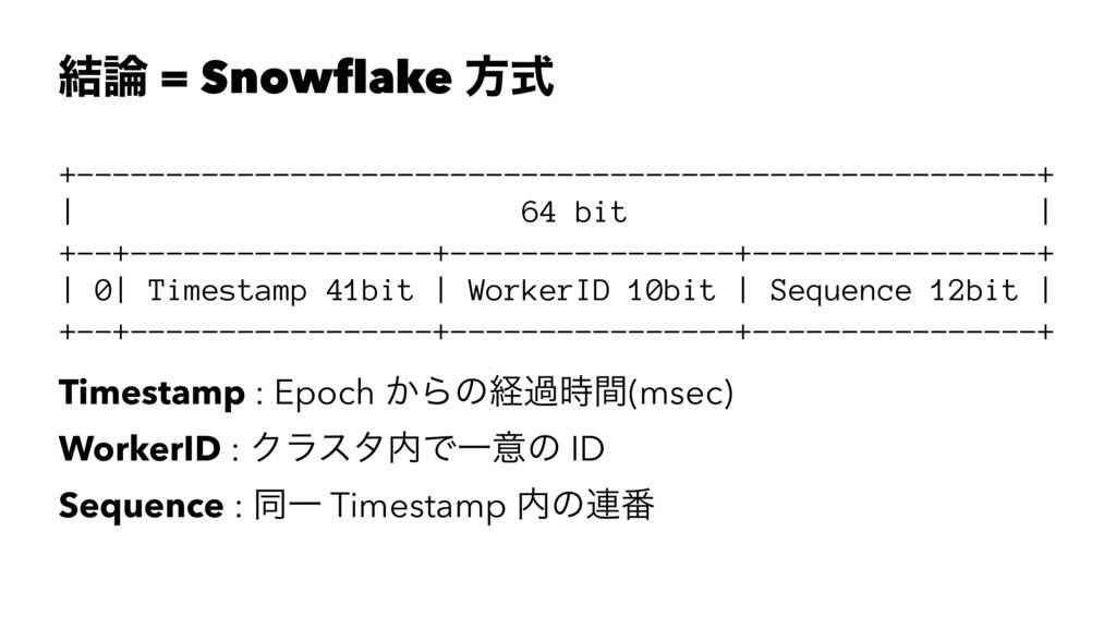 ݁ = Snowflake ํࣜ +----------------------------...