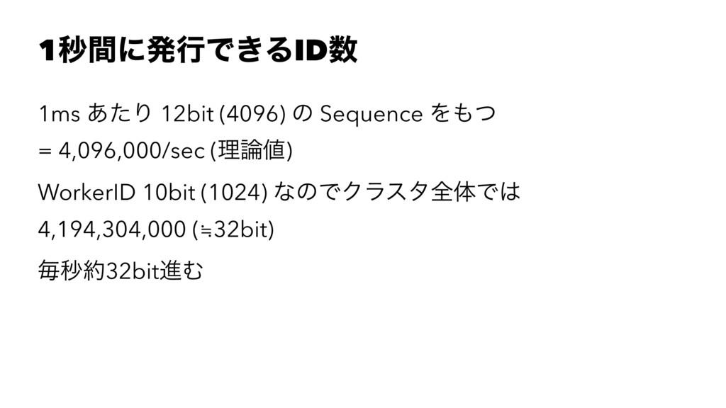 1ඵؒʹൃߦͰ͖ΔID 1ms ͋ͨΓ 12bit (4096) ͷ Sequence Λ...
