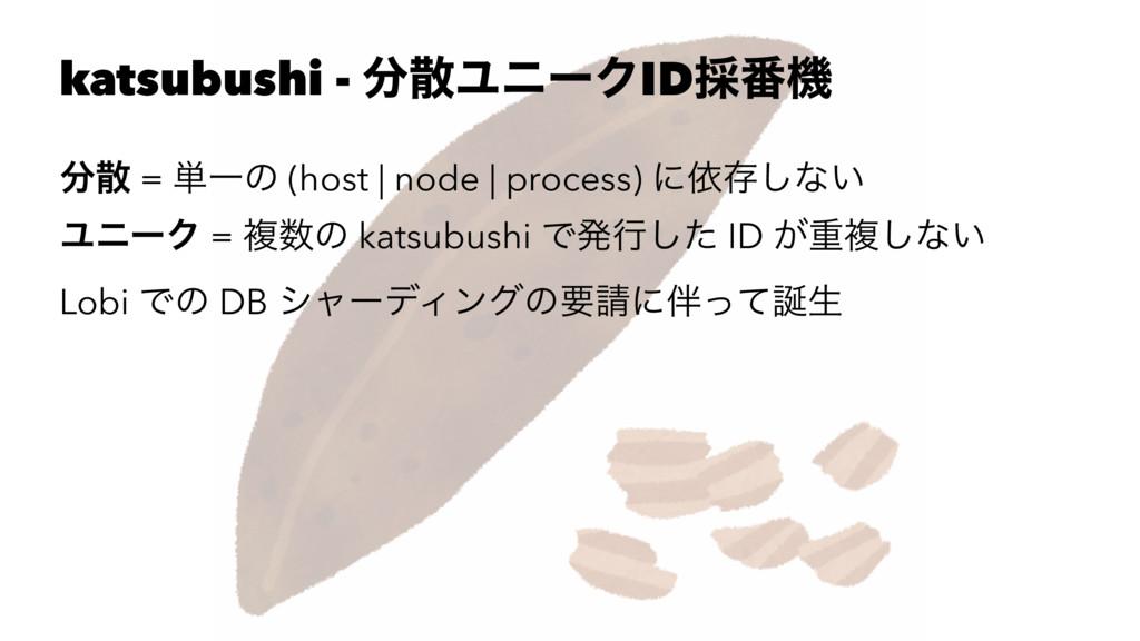 katsubushi - ϢχʔΫID࠾൪ػ  = ୯Ұͷ (host   node ...