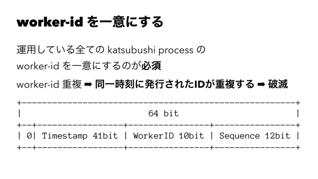 worker-id ΛҰҙʹ͢Δ ӡ༻͍ͯ͠Δશͯͷ katsubushi process ͷ...