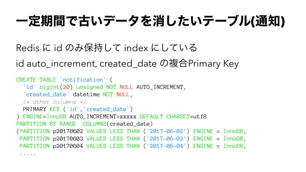 ҰఆظؒͰݹ͍σʔλΛফ͍ͨ͠ςʔϒϧ(௨) Redis ʹ id ͷΈอͯ͠ index...