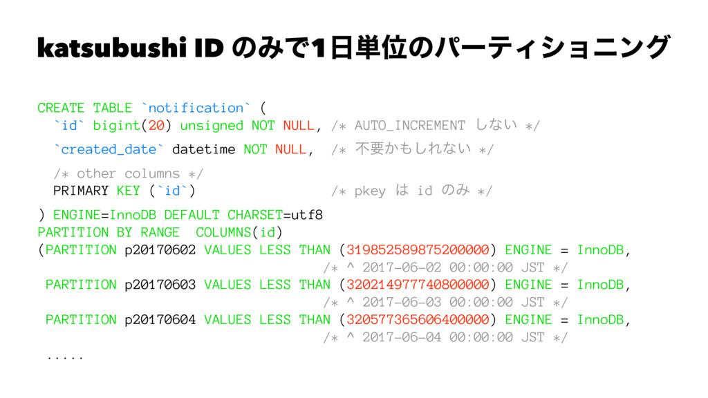katsubushi ID ͷΈͰ1୯ҐͷύʔςΟγϣχϯά CREATE TABLE `n...