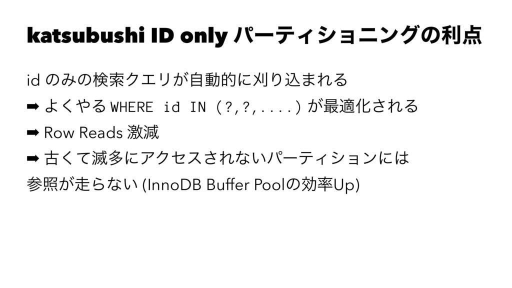 katsubushi ID only ύʔςΟγϣχϯάͷར id ͷΈͷݕࡧΫΤϦ͕ࣗಈత...
